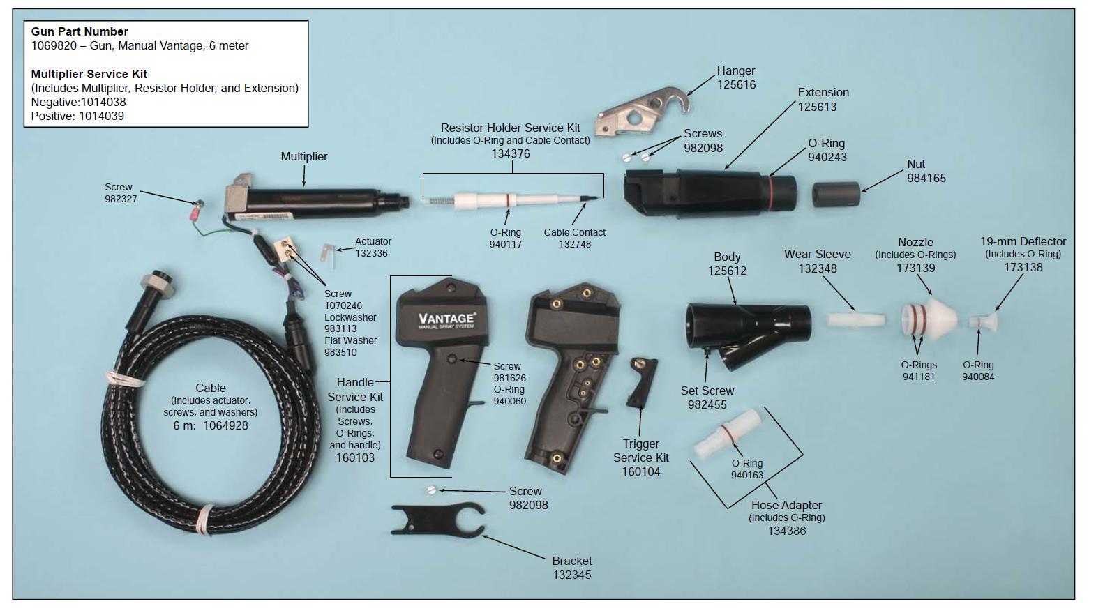 Parts Nordson Vantage manual powder gun