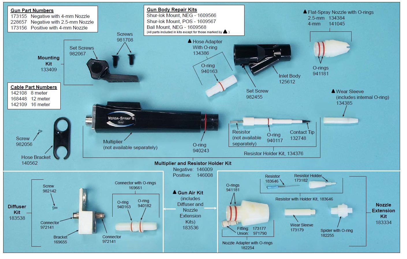 Parts Versa Spray Auto Gun