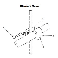 Mount for Nordson SureCoat & Encore automatic powder spray gun