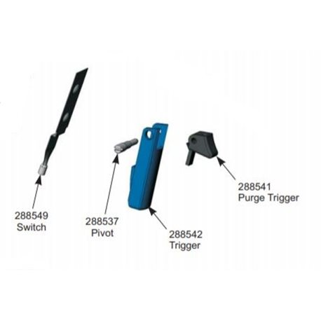 Trigger configuration