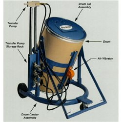 Drum feeding systems for powder enamel